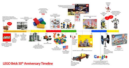 lego-timeline.jpg