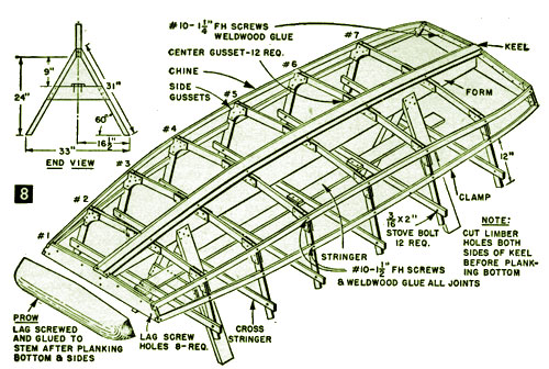 Interested in Boat Design? Well, Have Some Free Boat Plans - SolidSmack