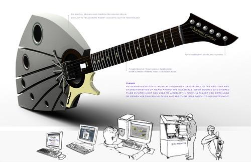 3d printing guitars