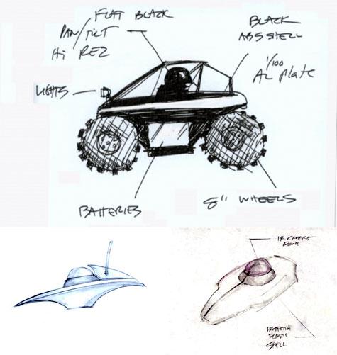 delta-concept
