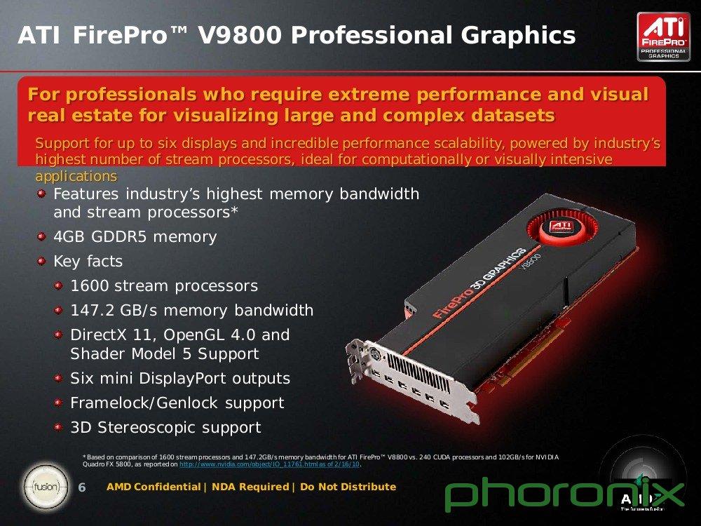 ATI FirePro V9800 (FireGL) Display Drivers for Windows XP