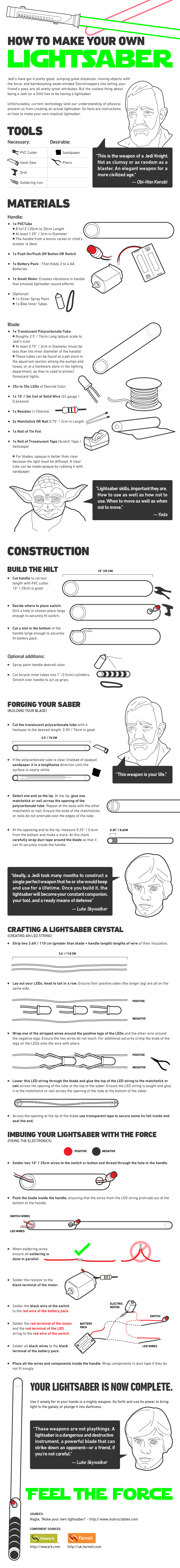 lightsaber tutorial