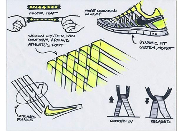 NikeFreeTrainerSketch_18041