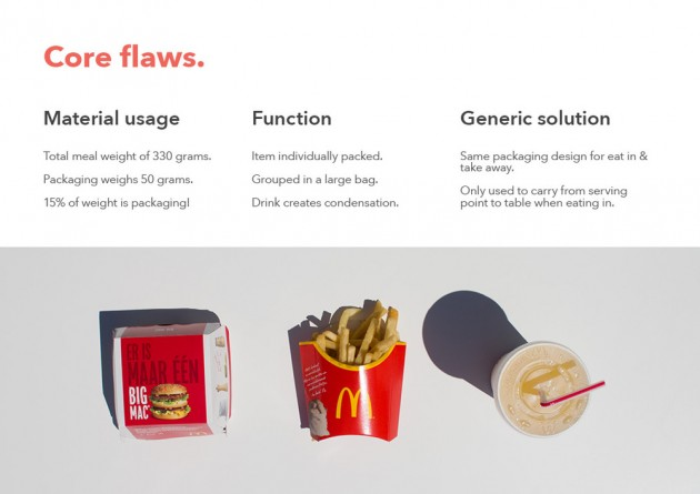 mcdonalds process design The service process matrix is a classification matrix of service industry firms based on the characteristics of the individual firm's service processes the matrix was derived by roger schmenner and first appeared in 1986 although considerably different, the service process matrix can be seen.