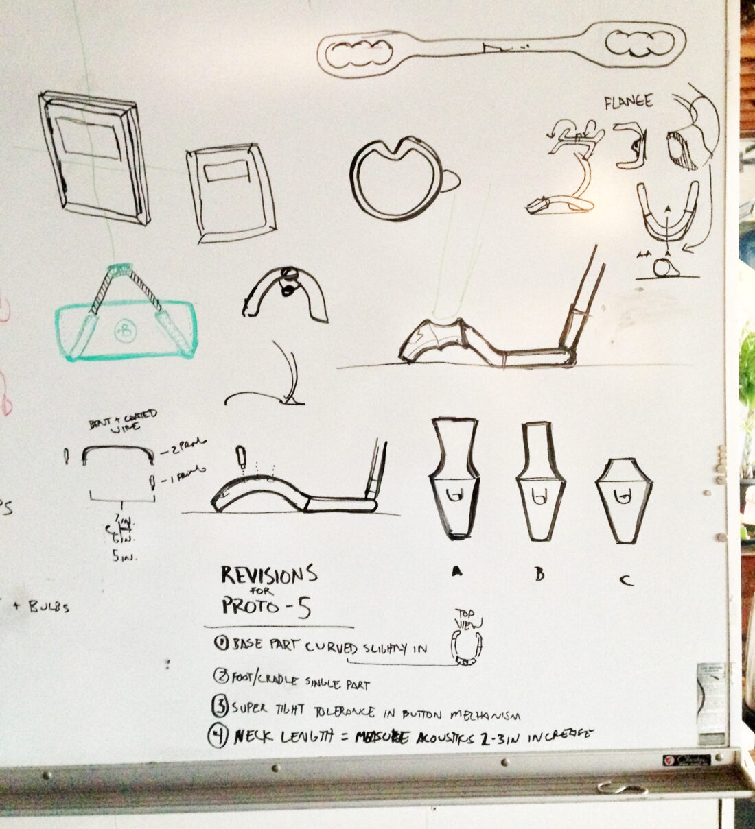 focus group whiteboard session 1