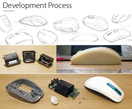 20140729015020-Wireless_development_process_space-01