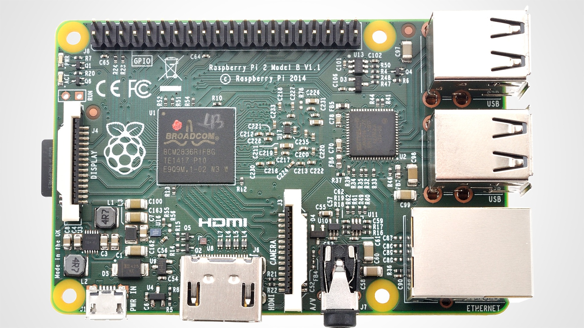 Home Automation with Raspberry Pi, Programmable