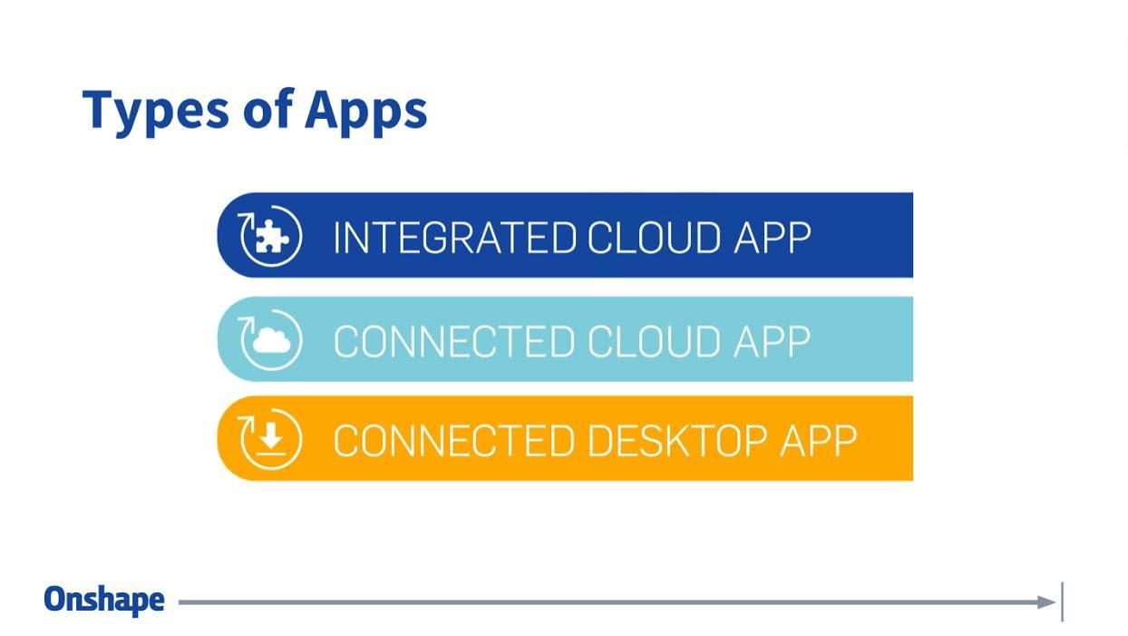 onshape-appstore-beta-2015-00