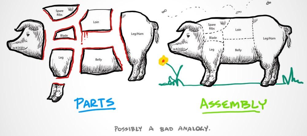 badAnalogy
