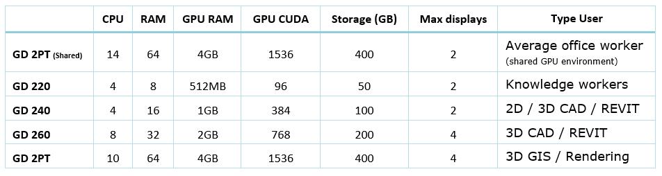 gdaas-server-config-models