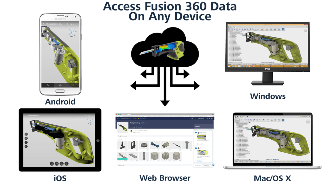 fusion-360-collaboration-05