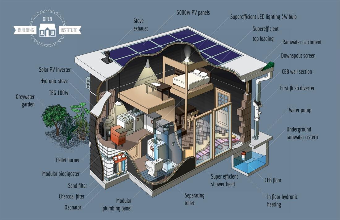 open-building-institute-eco-building-kit-05