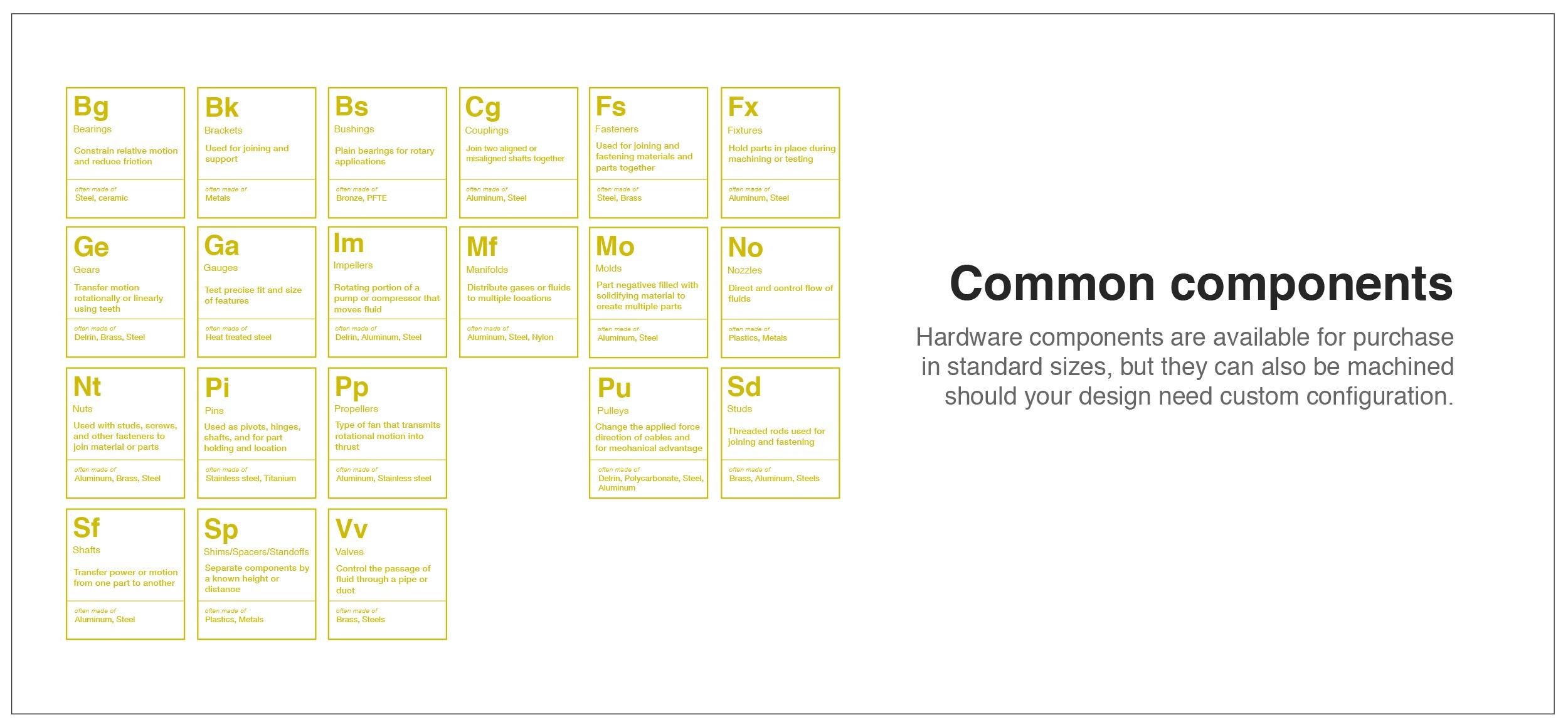 cnc-machining-components