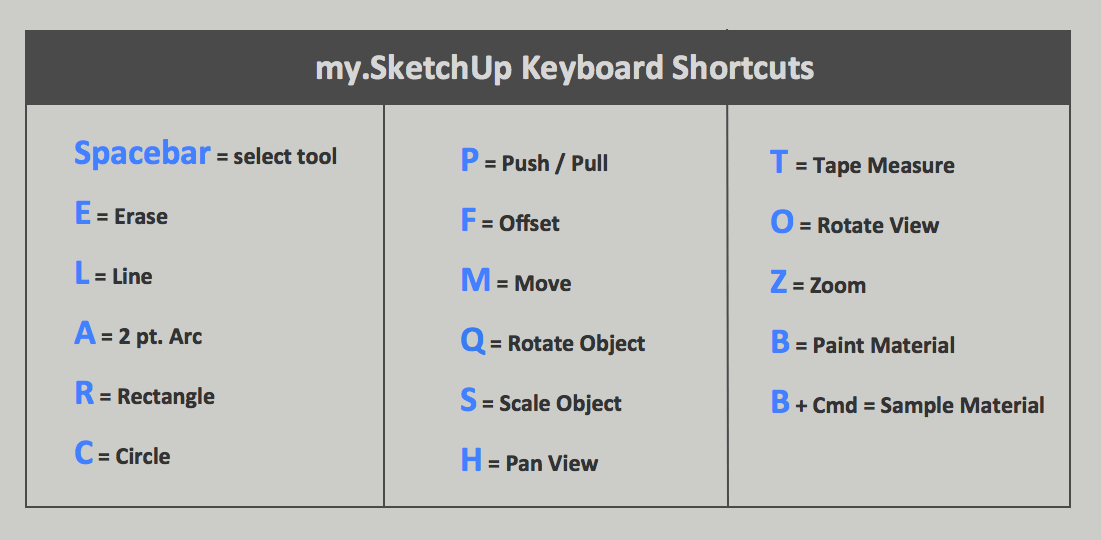 google sketchup keyboard shortcuts not working