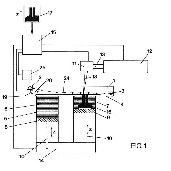 sls-patent-expiring