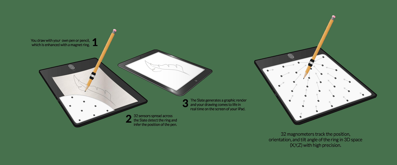 iskn slate logiciel