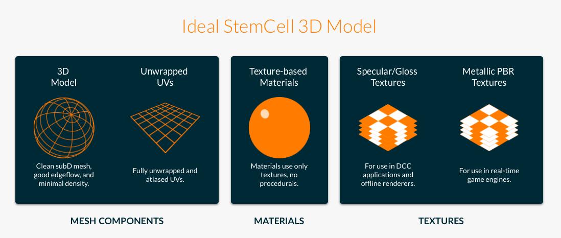 StemCell-01