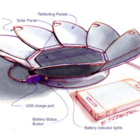 Product Design in Practice: Mobile Solar Charger Prototype