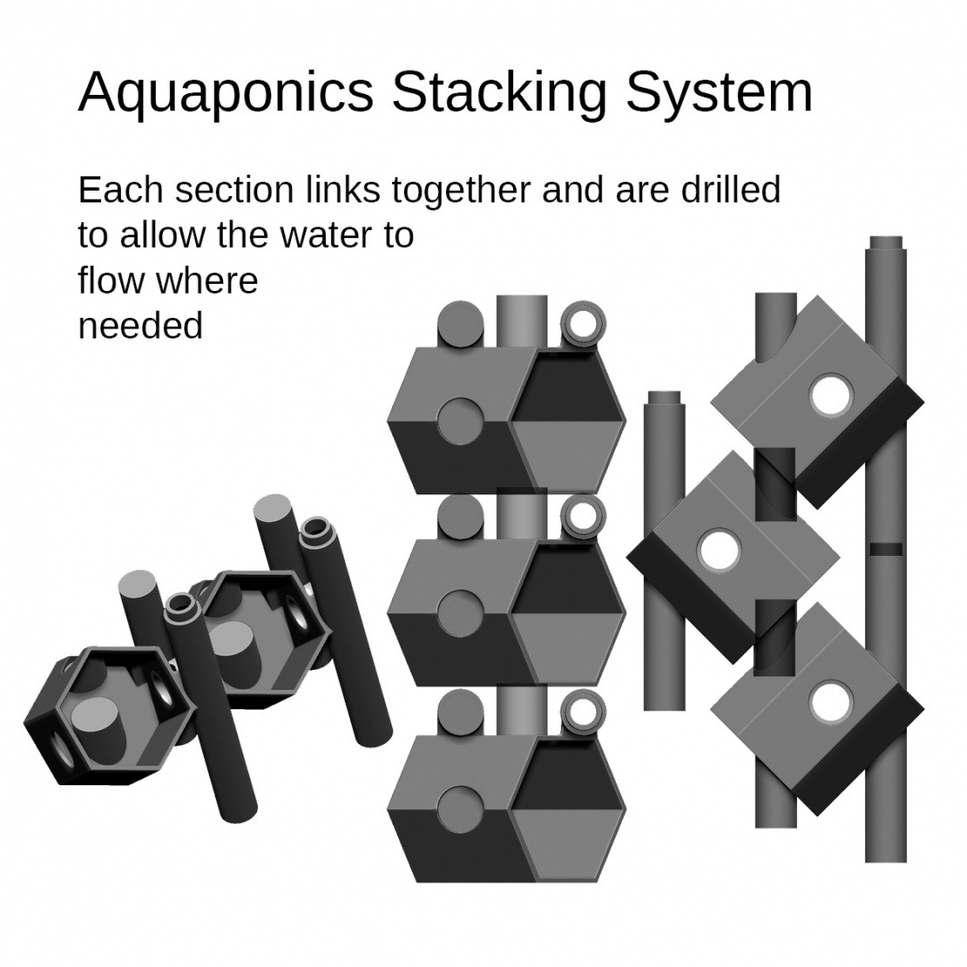 modular aquaponics wall system