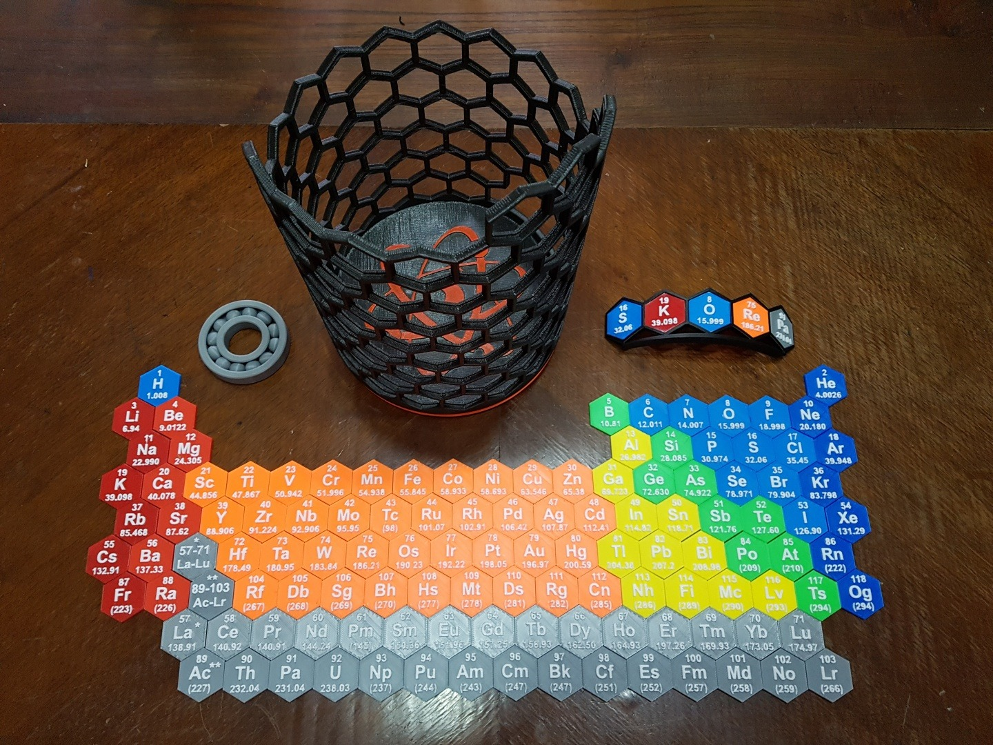Model Of The Week Cylindrical 3d Printed Periodic Table C3h4o2 Fun