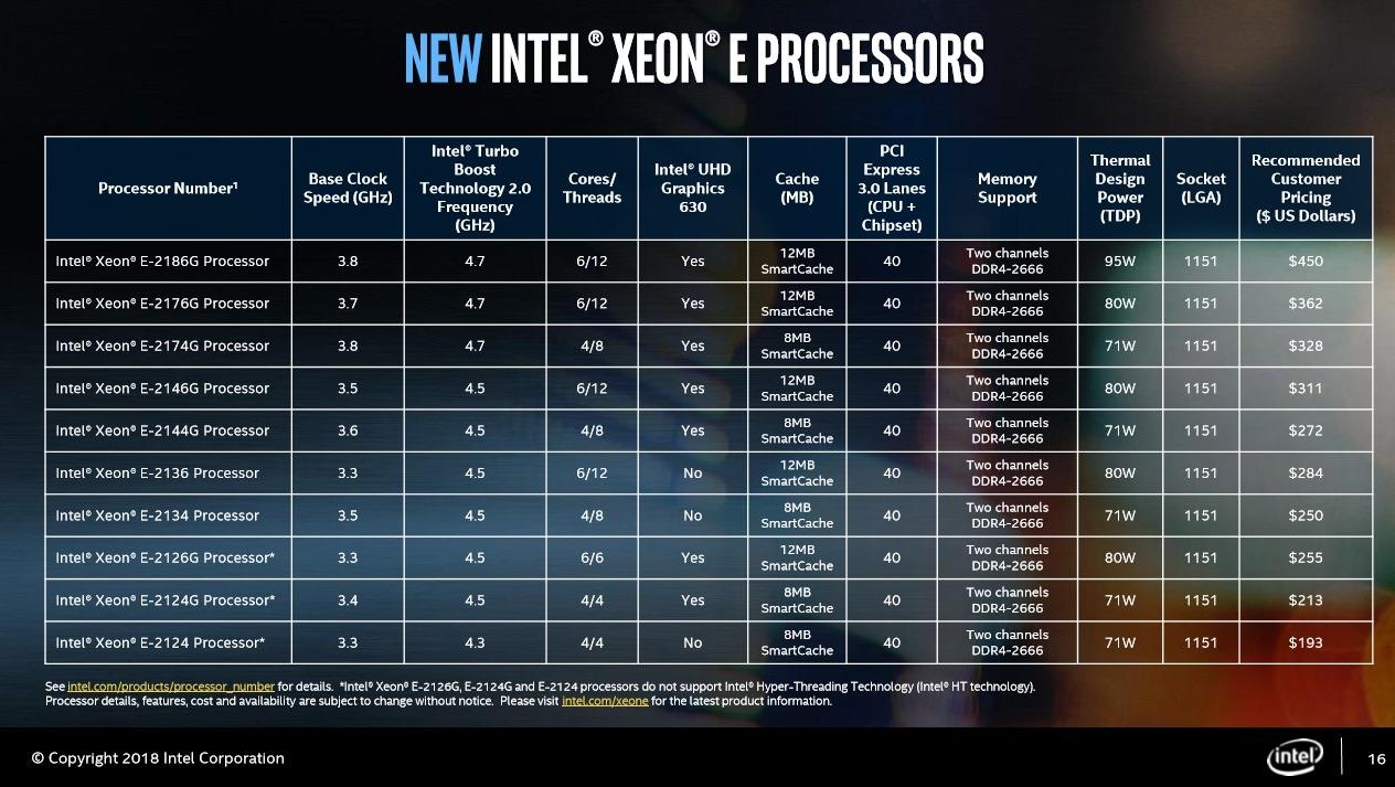 Intel Xeon E Processor Comparison
