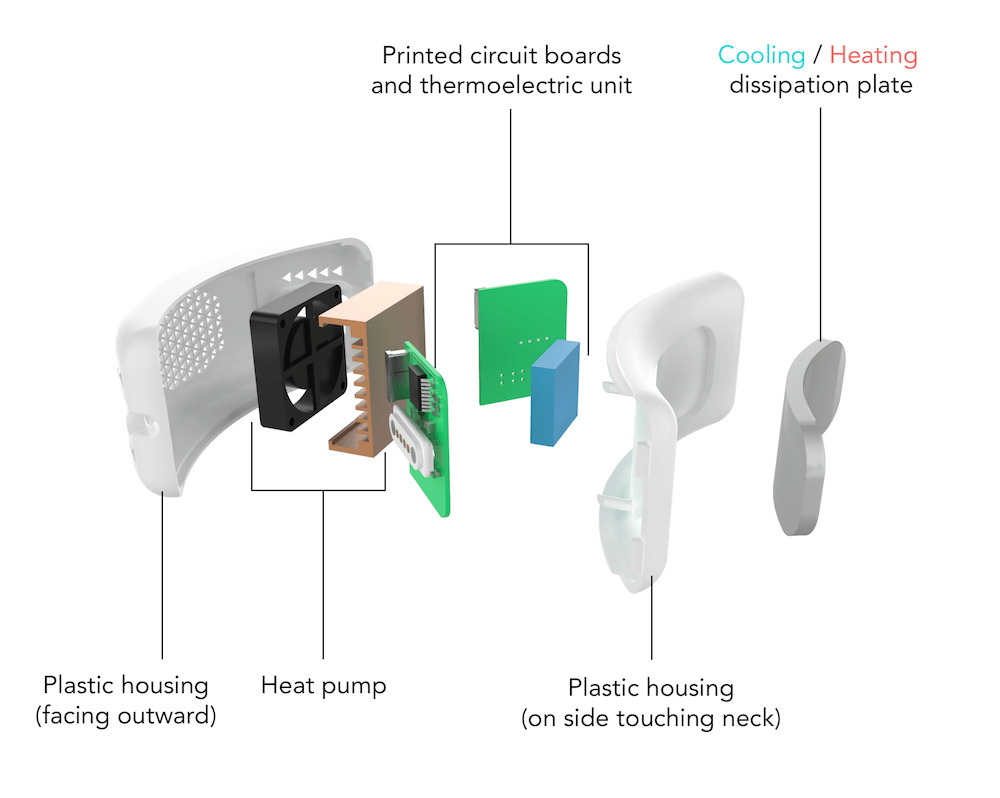 gemm portable air conditioner