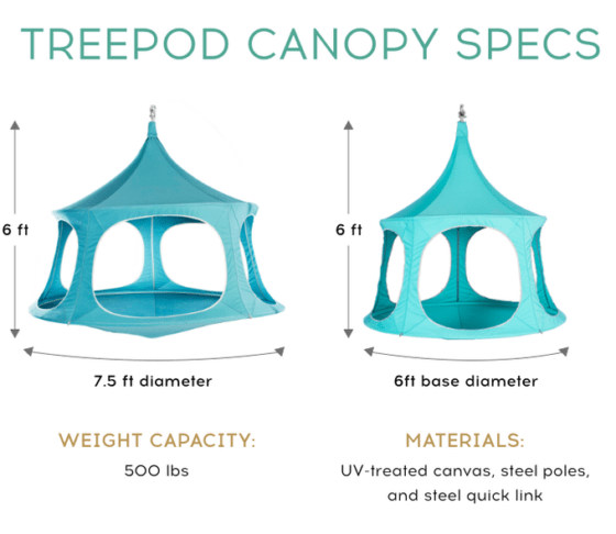 TreePod Canopy